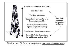 Ladder_F1